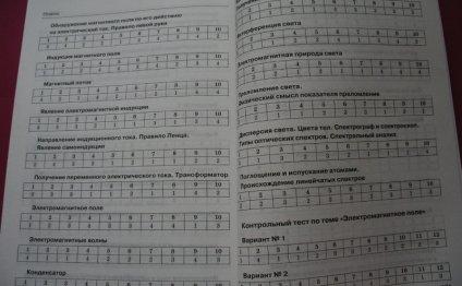 Тесты по физике. 9 класс