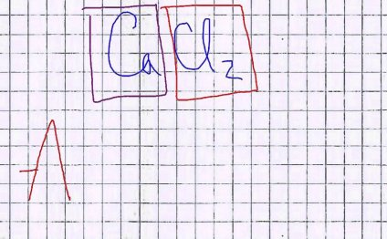 Химия. 9 класс